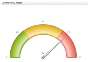 controversy_meter_normal