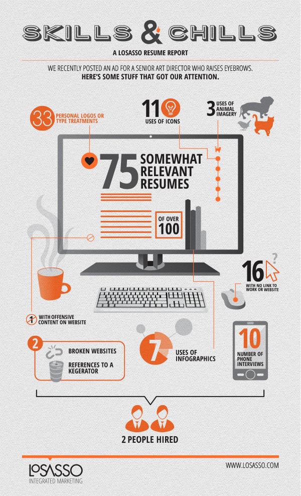 Resume-Infographic_for-web