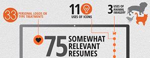 Resume-Infographic_thumbnail