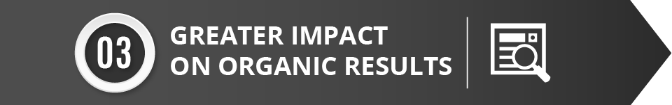 Google Text Ad Change Impact: Impact on Organic Results