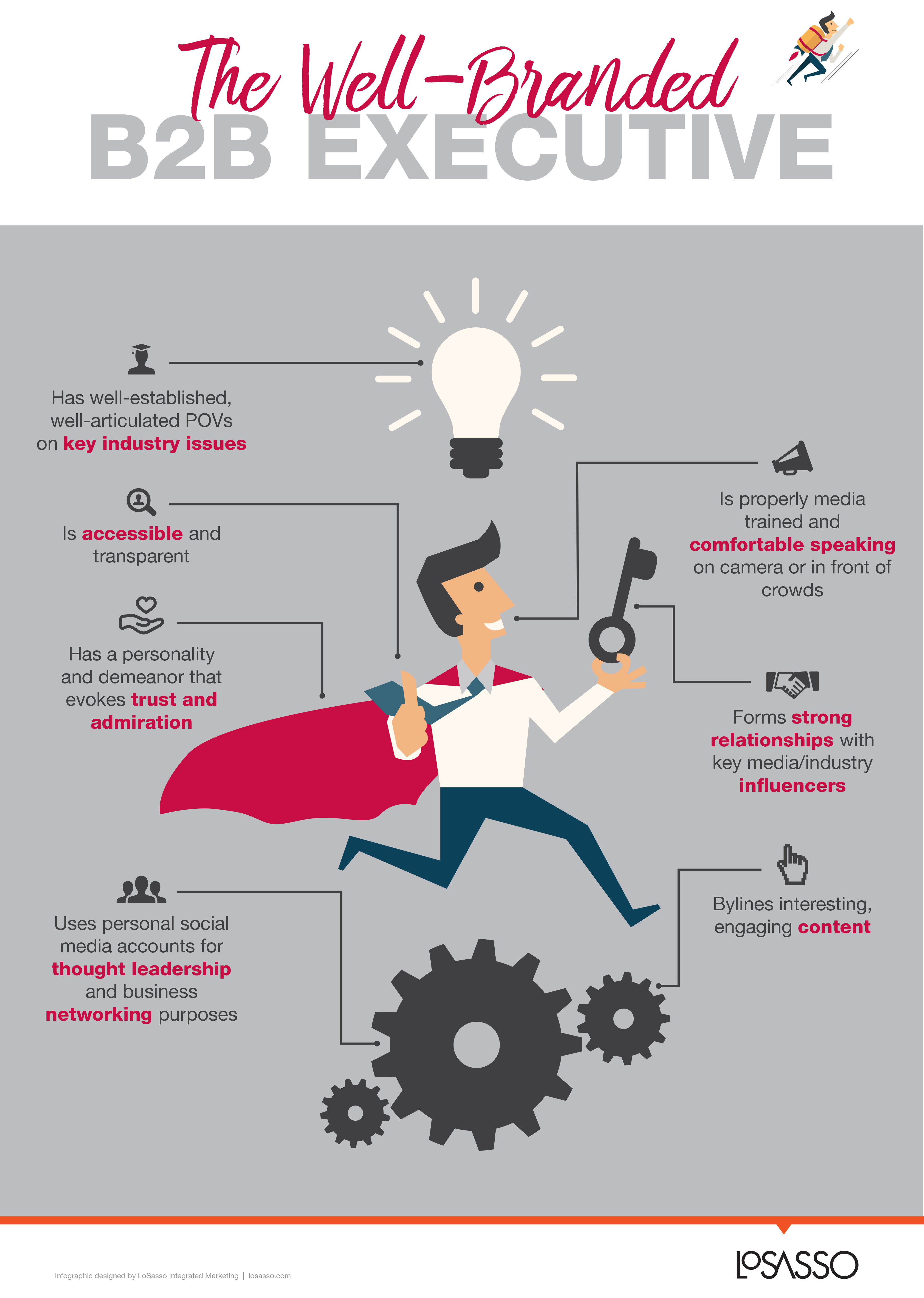 Executive branding B2B infographic
