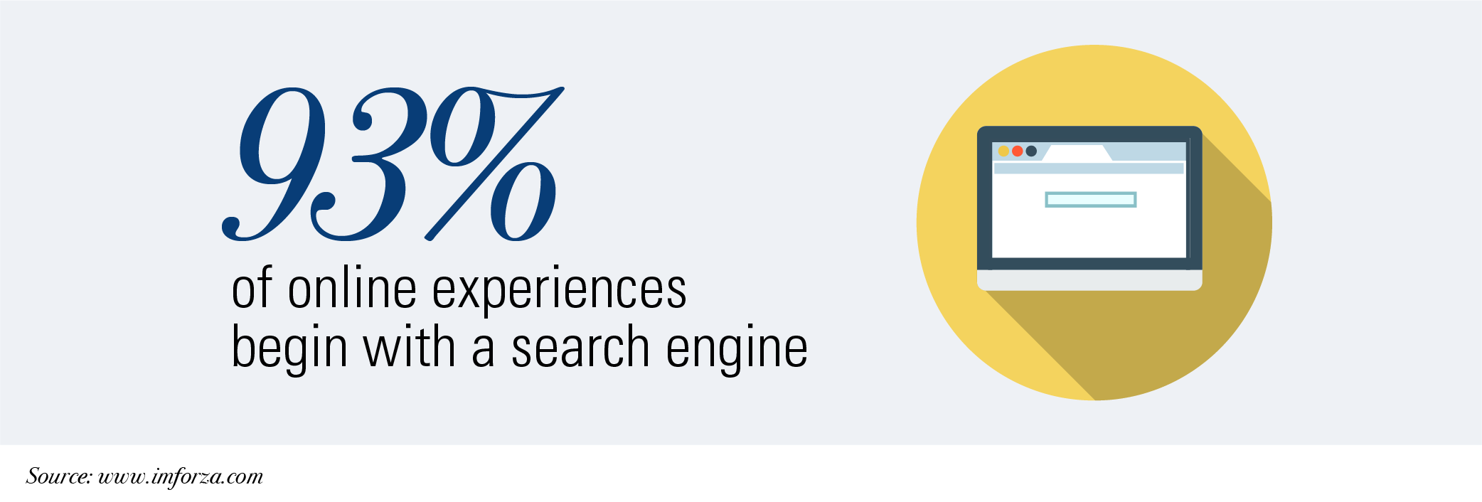 percentage of searches that start with a search engine